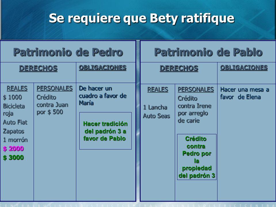 Se requiere que Bety ratifique Se requiere que Bety ratifique Patrimonio de Pedro DERECHOSOBLIGACIONES REALES $ 1000 Bicicleta roja Auto Fiat Zapatos