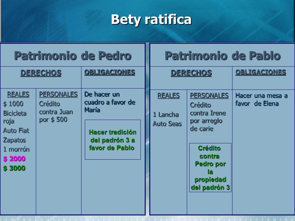 Bety ratifica Bety ratifica Patrimonio de Pedro DERECHOSOBLIGACIONES REALES $ 1000 Bicicleta roja Auto Fiat Zapatos 1 morrón $ 2000 $ 3000 PERSONALES