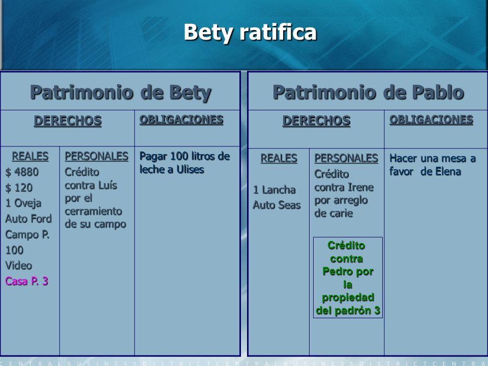 Bety ratifica Bety ratifica Patrimonio de Bety DERECHOSOBLIGACIONES REALES $ 4880 $ 120 1 Oveja Auto Ford Campo P. 100Video Casa P. 3 PERSONALES Crédi