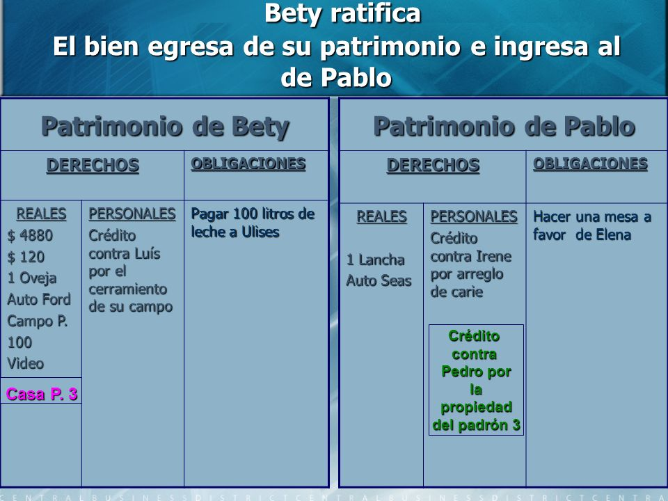 Bety ratifica El bien egresa de su patrimonio e ingresa al de Pablo Bety ratifica El bien egresa de su patrimonio e ingresa al de Pablo Patrimonio de