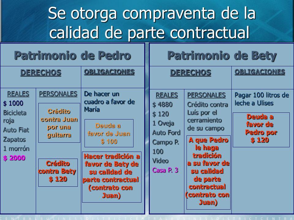 Se otorga compraventa de la calidad de parte contractual Se otorga compraventa de la calidad de parte contractual Patrimonio de Pedro DERECHOSOBLIGACI