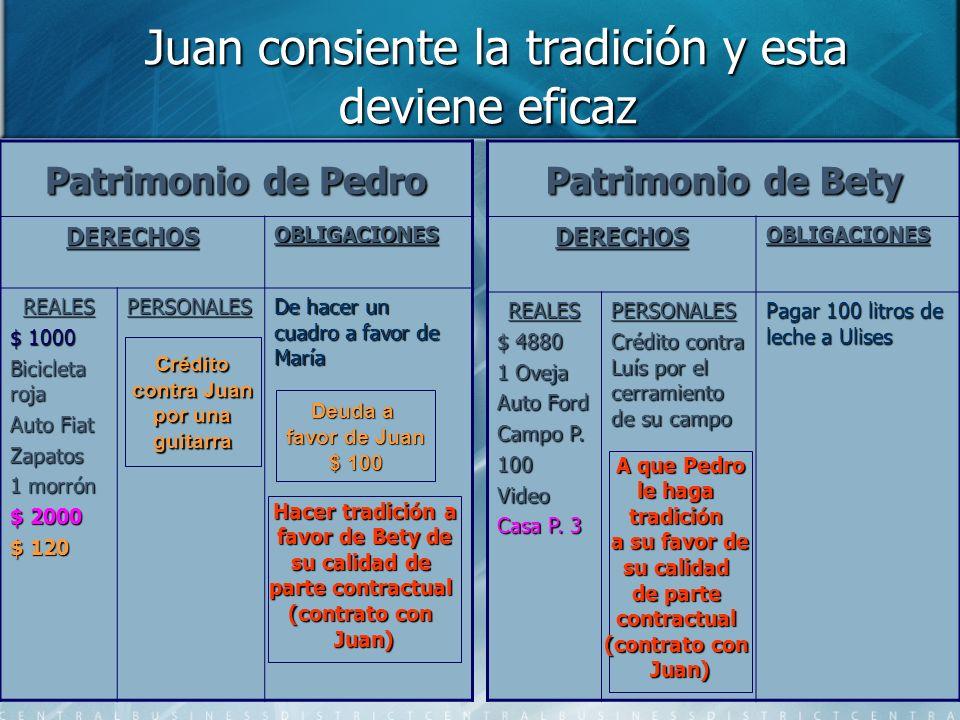 Crédito por una guitarra contra Juan Juan consiente la tradición y esta deviene eficaz Juan consiente la tradición y esta deviene eficaz Patrimonio de