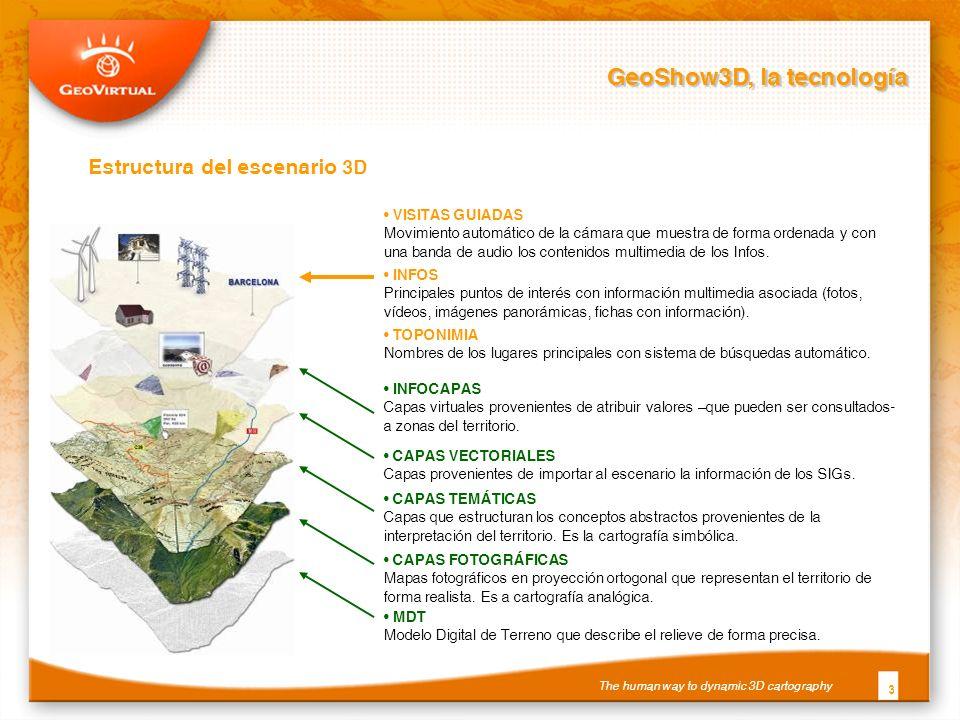 Estructura del escenario 3D GeoShow3D,la tecnología GeoShow3D, la tecnología 3 MDT Modelo Digital de Terreno que describe el relieve de forma precisa.