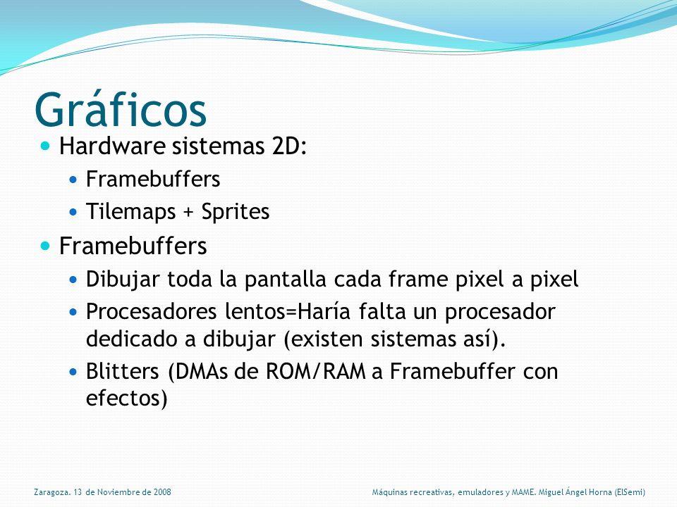 Gráficos Hardware sistemas 2D: Framebuffers Tilemaps + Sprites Framebuffers Dibujar toda la pantalla cada frame pixel a pixel Procesadores lentos=Haría falta un procesador dedicado a dibujar (existen sistemas así).