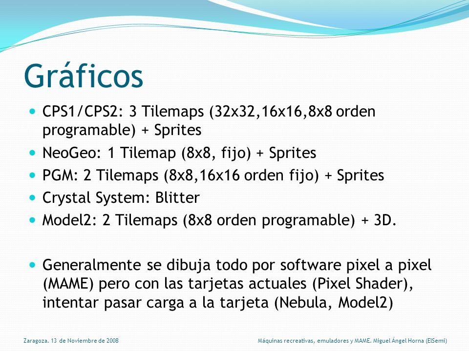 Gráficos CPS1/CPS2: 3 Tilemaps (32x32,16x16,8x8 orden programable) + Sprites NeoGeo: 1 Tilemap (8x8, fijo) + Sprites PGM: 2 Tilemaps (8x8,16x16 orden fijo) + Sprites Crystal System: Blitter Model2: 2 Tilemaps (8x8 orden programable) + 3D.
