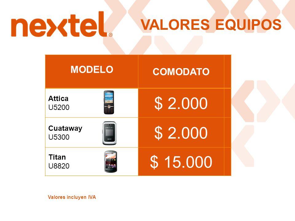 MODELO COMODATO Attica U5200 $ 2.000 Cuataway U5300 $ 2.000 Titan U8820 $ 15.000 Valores incluyen IVA VALORES EQUIPOS