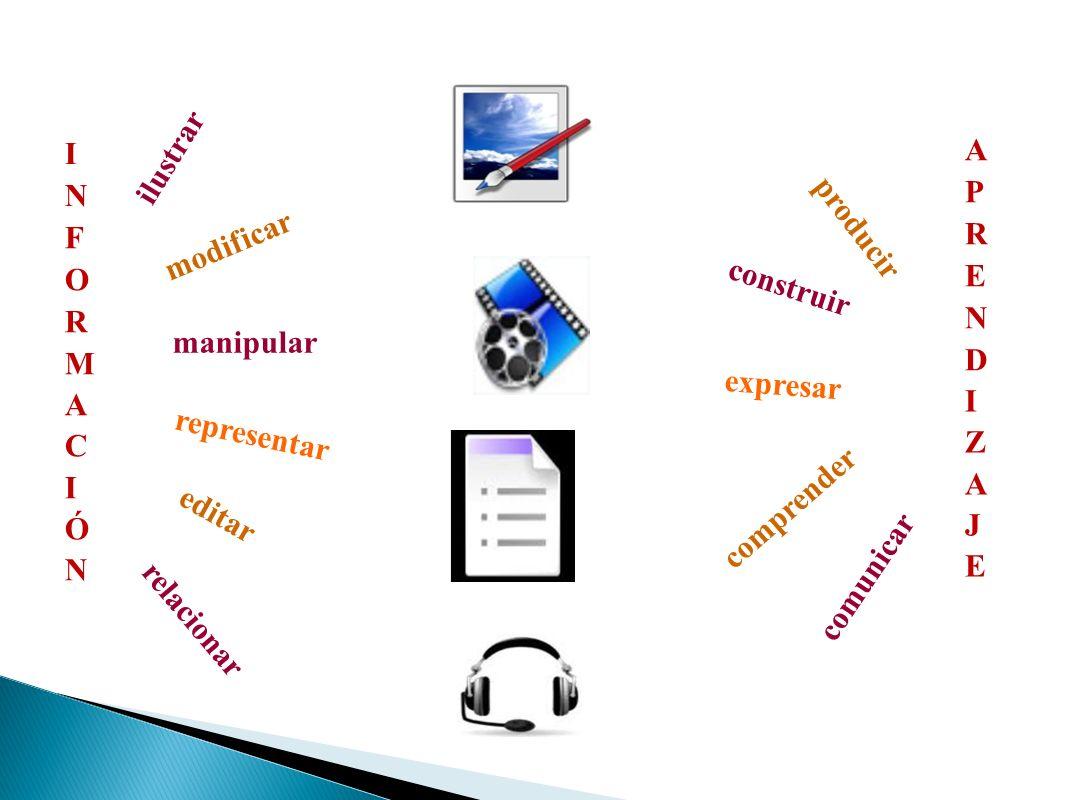 ilustrar representar manipular relacionar editar modificar comprender expresar comunicar producir construir