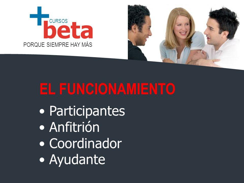 CURSOS PORQUE SIEMPRE HAY MÁS beta + Participantes Anfitrión Coordinador Ayudante EL FUNCIONAMIENTO