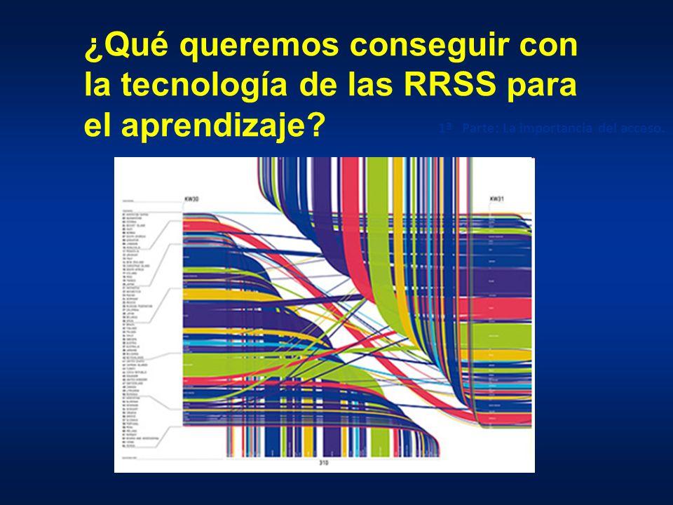 ¿Qué queremos conseguir con la tecnología de las RRSS para el aprendizaje.