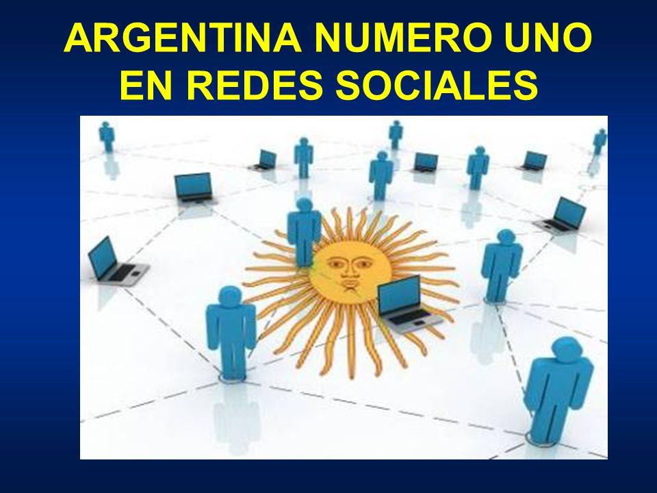 ARGENTINA NUMERO UNO EN REDES SOCIALES