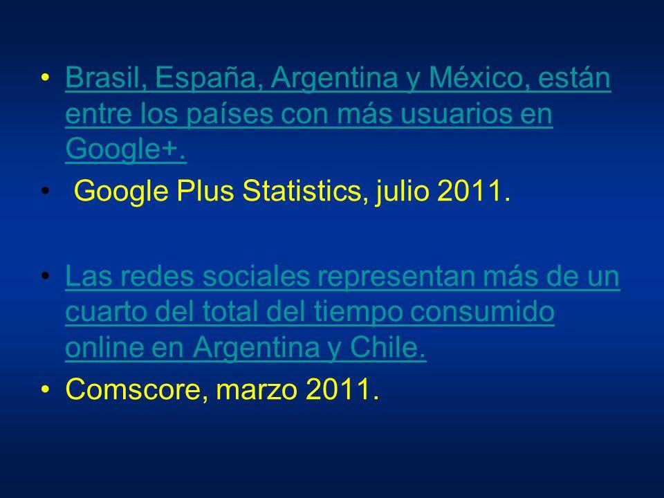 Brasil, España, Argentina y México, están entre los países con más usuarios en Google+.Brasil, España, Argentina y México, están entre los países con más usuarios en Google+.