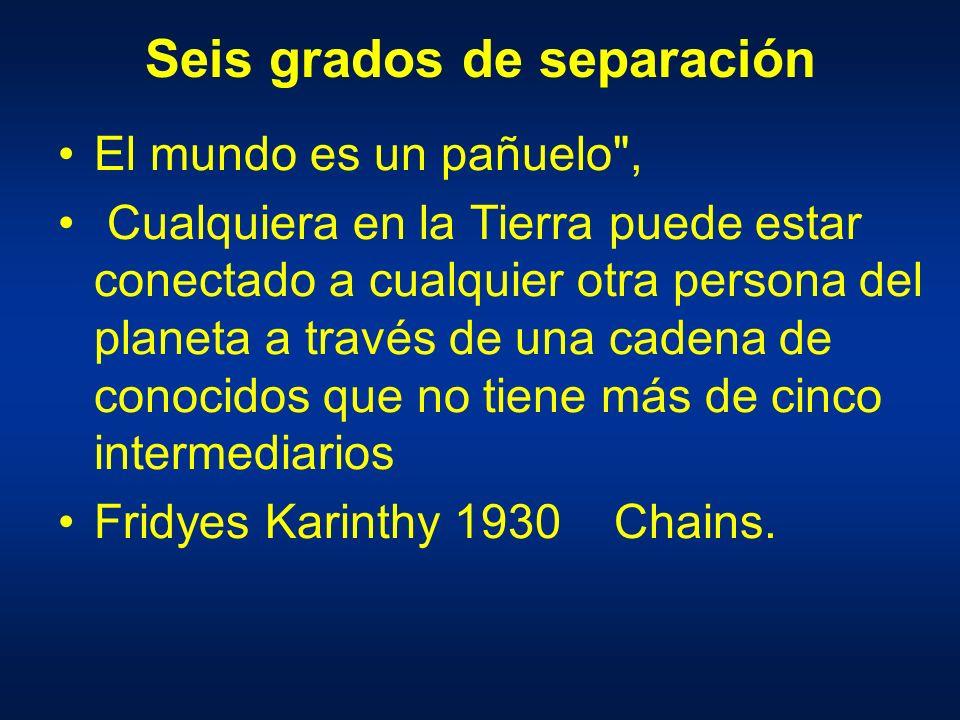 Seis grados de separación El mundo es un pañuelo , Cualquiera en la Tierra puede estar conectado a cualquier otra persona del planeta a través de una cadena de conocidos que no tiene más de cinco intermediarios Fridyes Karinthy 1930 Chains.