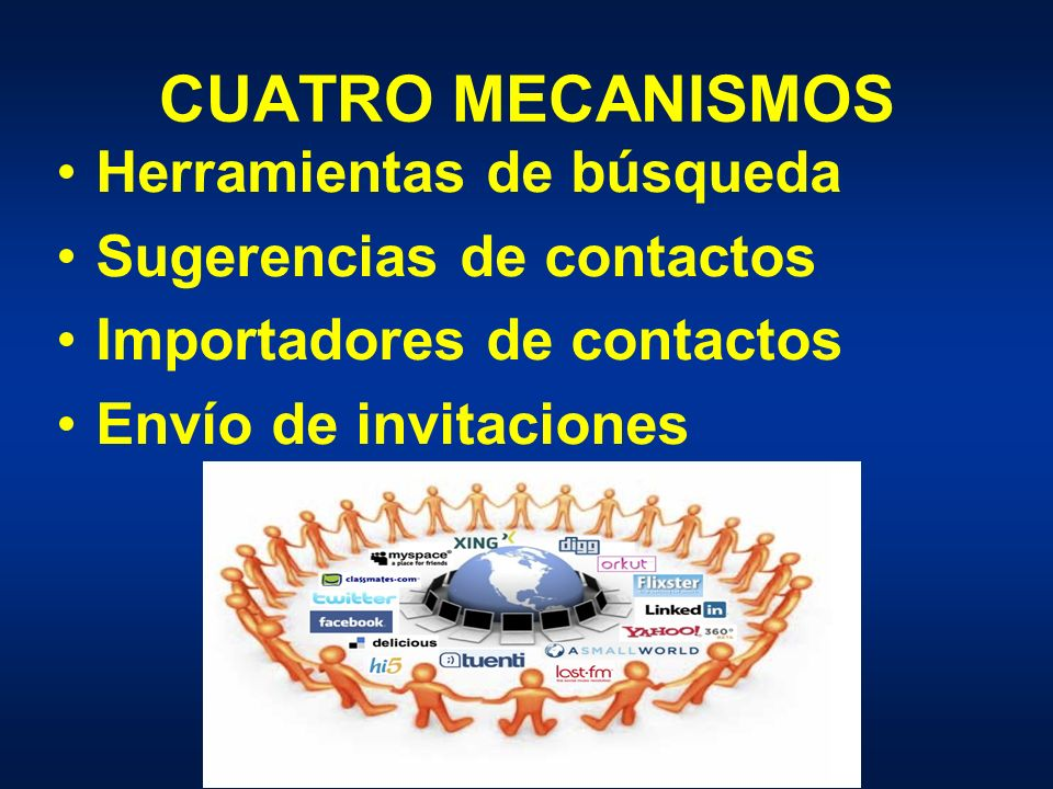 CUATRO MECANISMOS Herramientas de búsqueda Sugerencias de contactos Importadores de contactos Envío de invitaciones