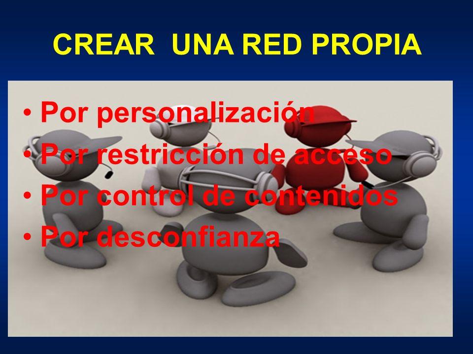 CREAR UNA RED PROPIA Por personalización Por restricción de acceso Por control de contenidos Por desconfianza