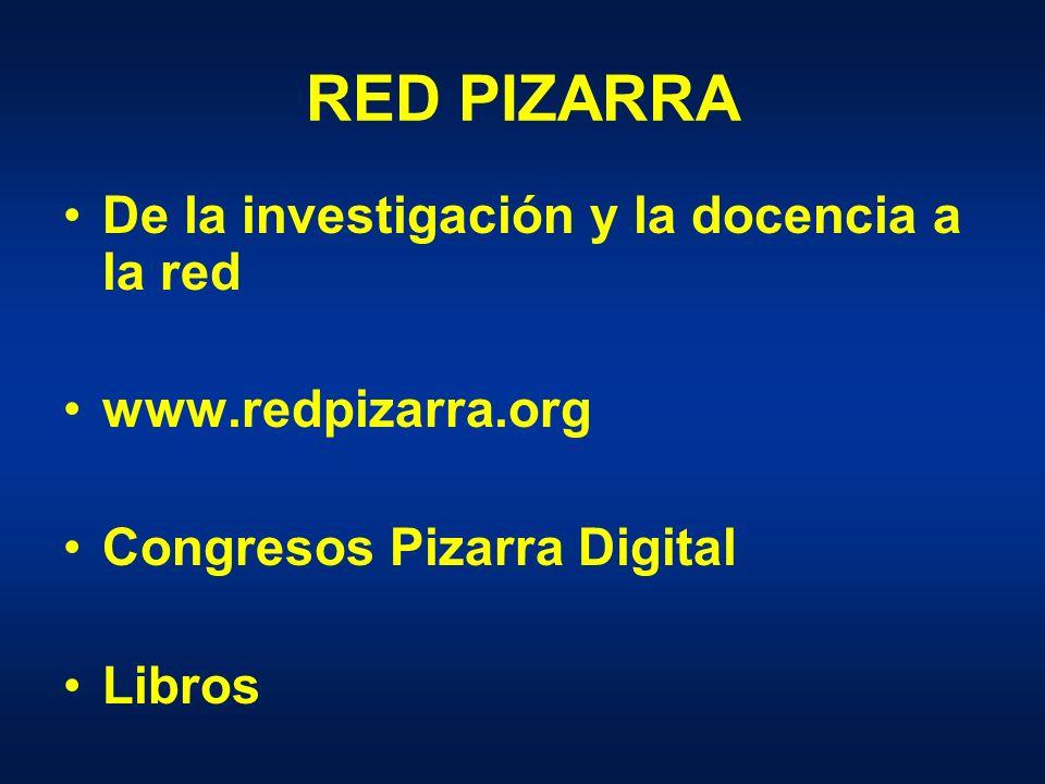 RED PIZARRA De la investigación y la docencia a la red www.redpizarra.org Congresos Pizarra Digital Libros