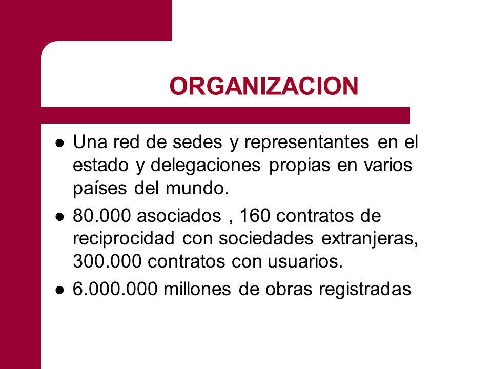 ORGANIZACION Una red de sedes y representantes en el estado y delegaciones propias en varios países del mundo. 80.000 asociados, 160 contratos de reci