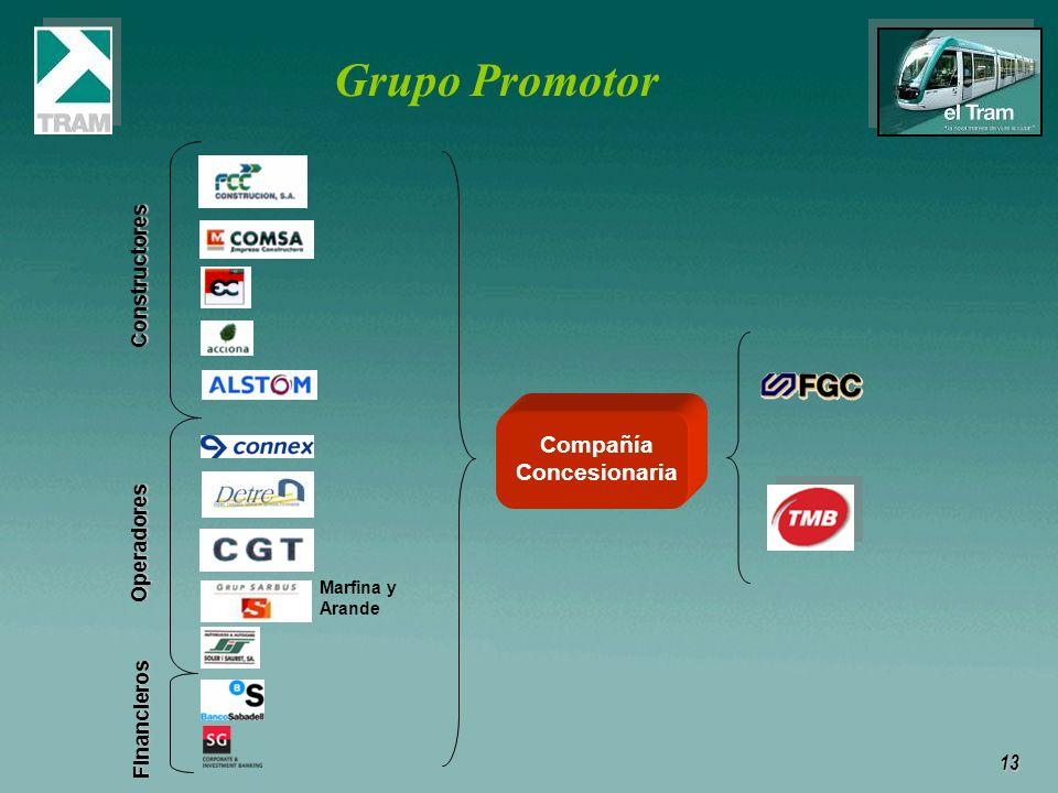 13 Grupo Promotor Marfina y Arande Compañía Concesionaria Constructores Operadores Financieros