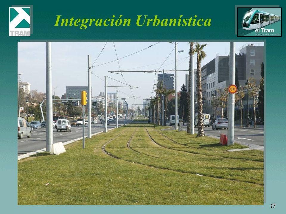 17 Integración Urbanística