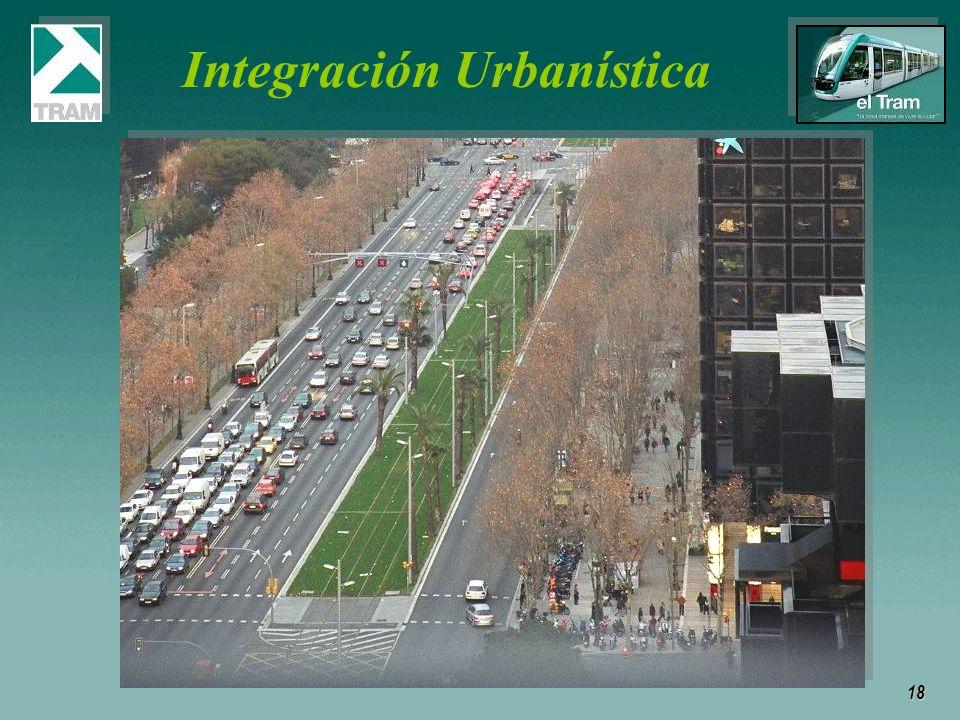 18 Integración Urbanística