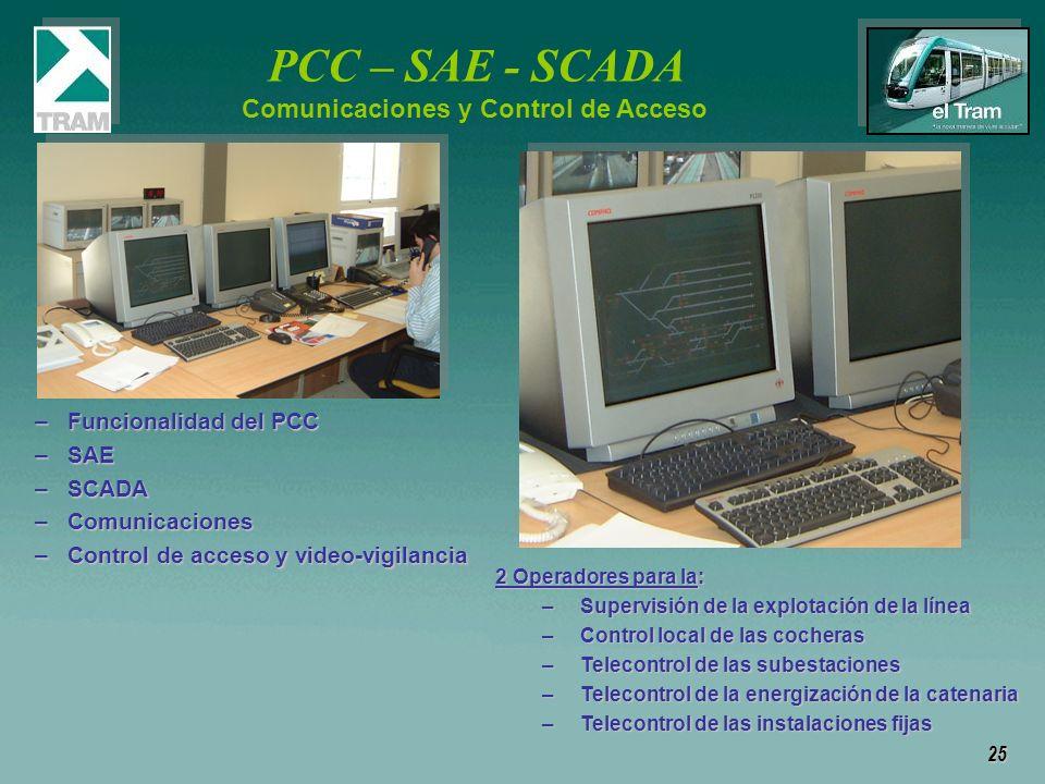 25 PCC – SAE - SCADA Comunicaciones y Control de Acceso –Funcionalidad del PCC –SAE –SCADA –Comunicaciones –Control de acceso y video-vigilancia 2 Ope