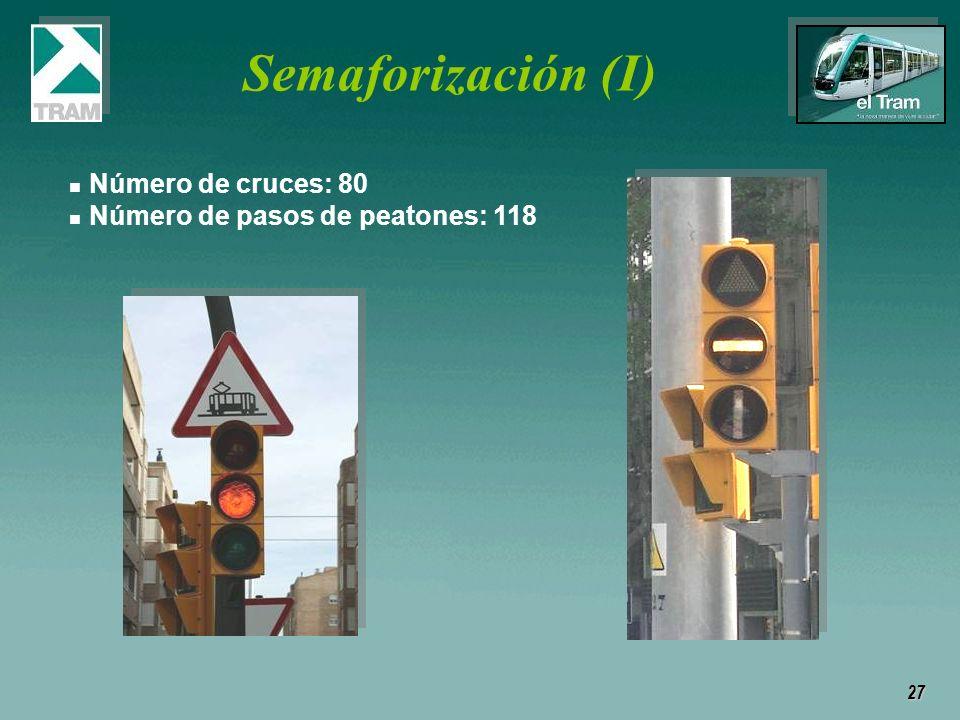 27 Semaforización (I) Número de cruces: 80 Número de pasos de peatones: 118