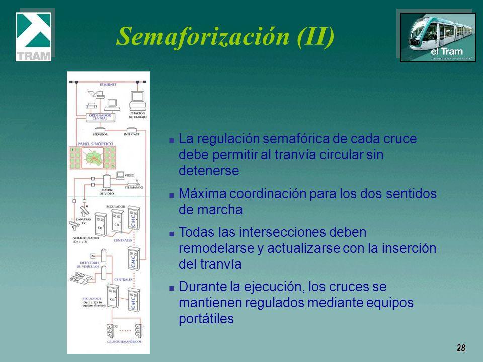 28 La regulación semafórica de cada cruce debe permitir al tranvía circular sin detenerse Máxima coordinación para los dos sentidos de marcha Todas la