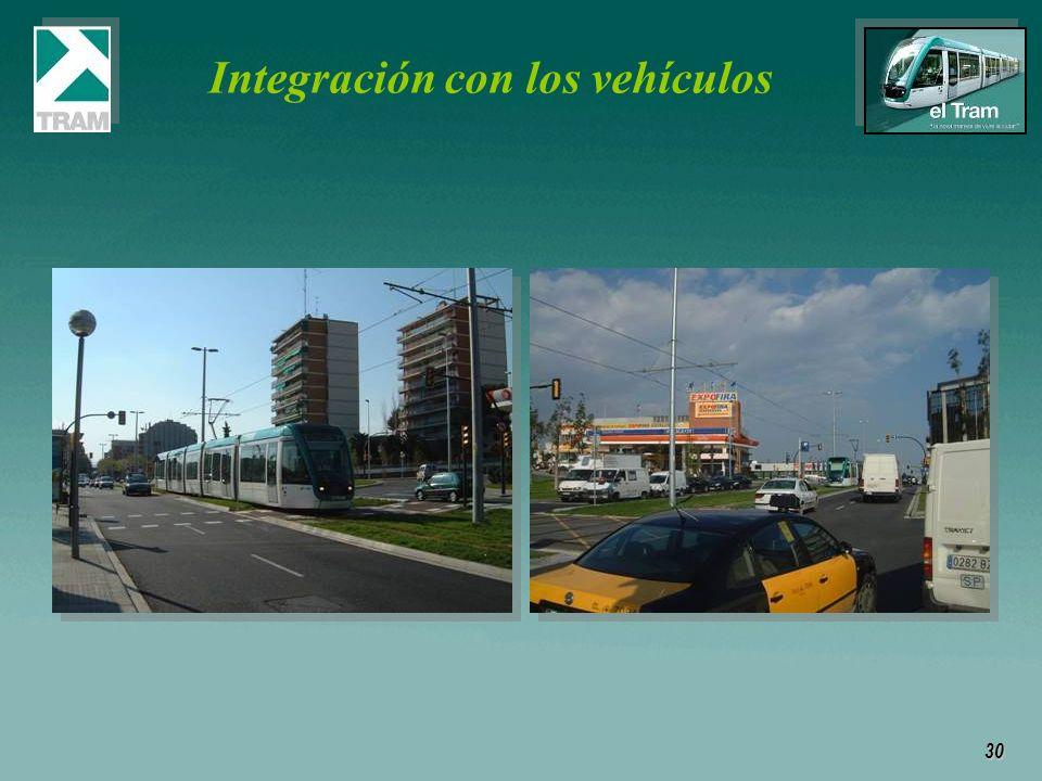 30 Integración con los vehículos
