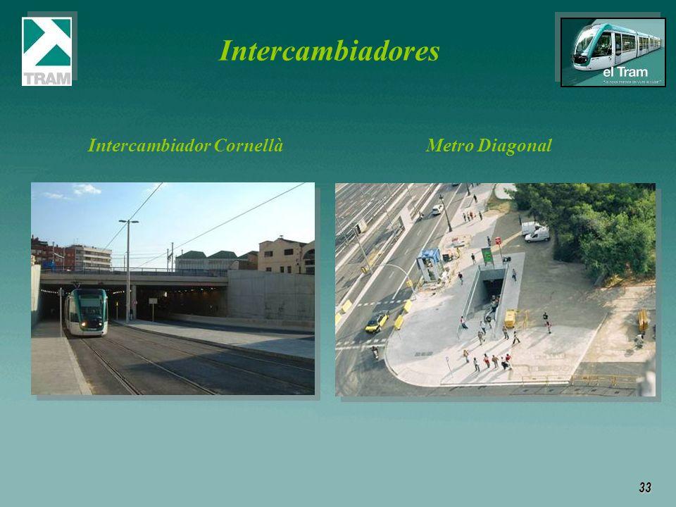 33 Intercambiadores Intercambiador CornellàMetro Diagonal