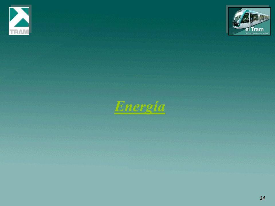 34 Energía
