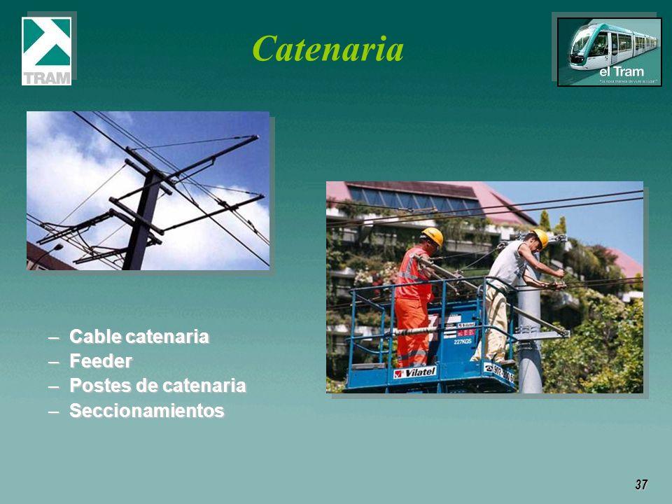 37 Catenaria –Cable catenaria –Feeder –Postes de catenaria –Seccionamientos