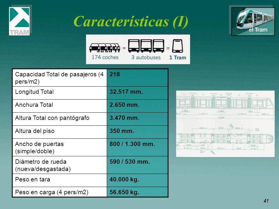 41 Características (I) Capacidad Total de pasajeros (4 pers/m2) 218 Longitud Total32.517 mm. Anchura Total2.650 mm. Altura Total con pantógrafo3.470 m