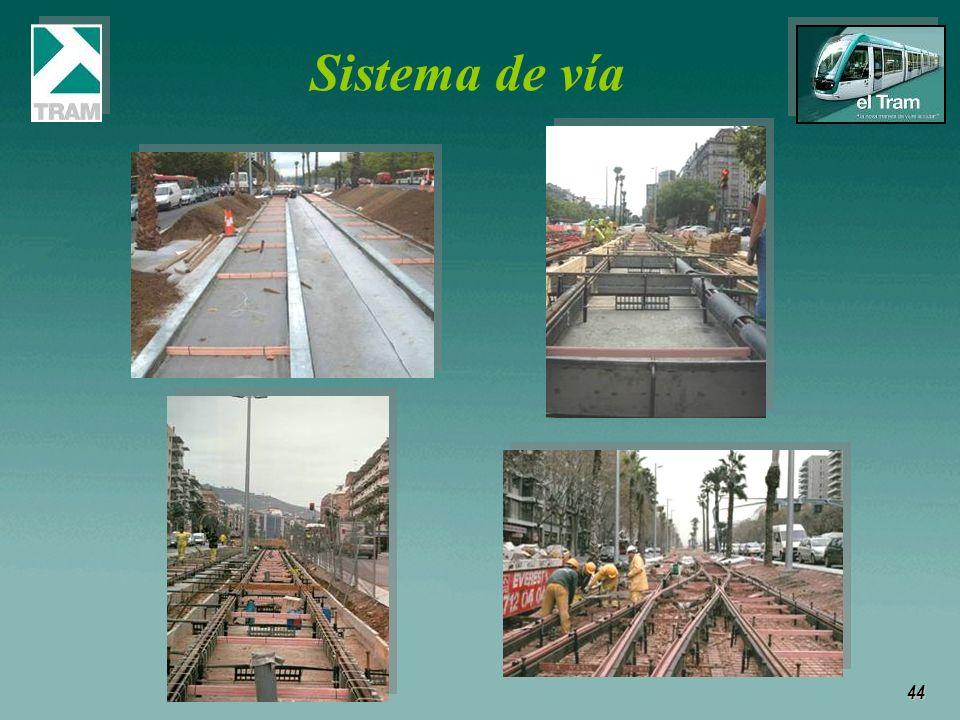44 Sistema de vía