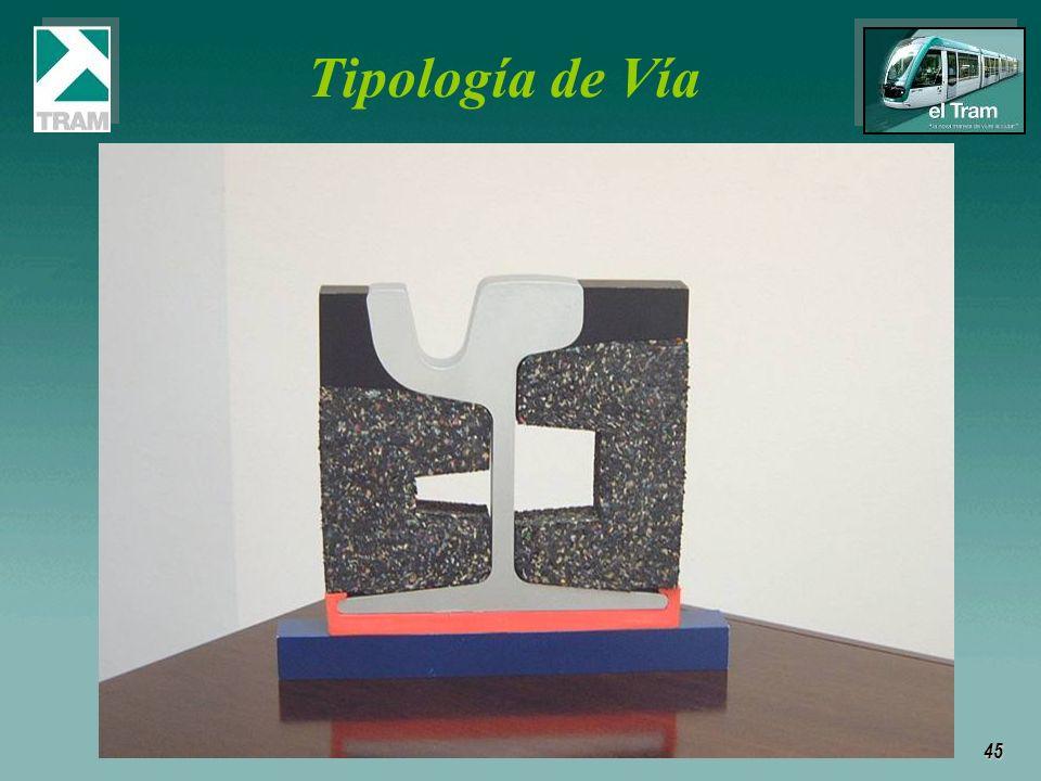 45 Tipología de Vía