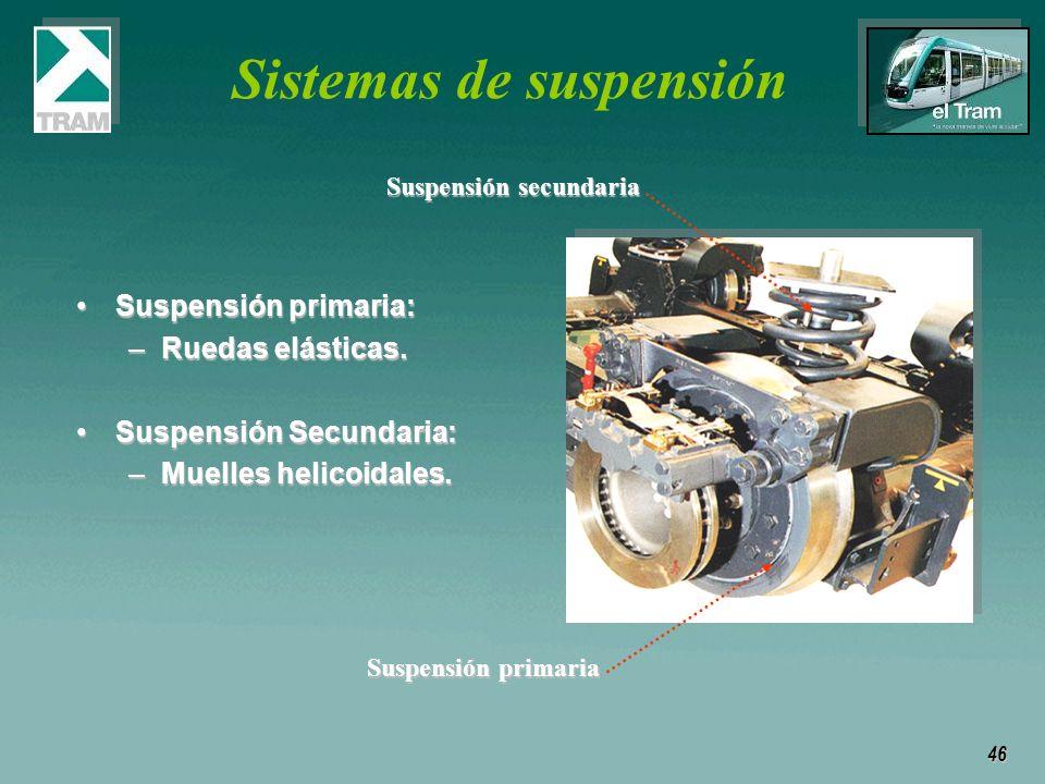 46 Suspensión primaria:Suspensión primaria: –Ruedas elásticas. Suspensión Secundaria:Suspensión Secundaria: –Muelles helicoidales. Suspensión primaria