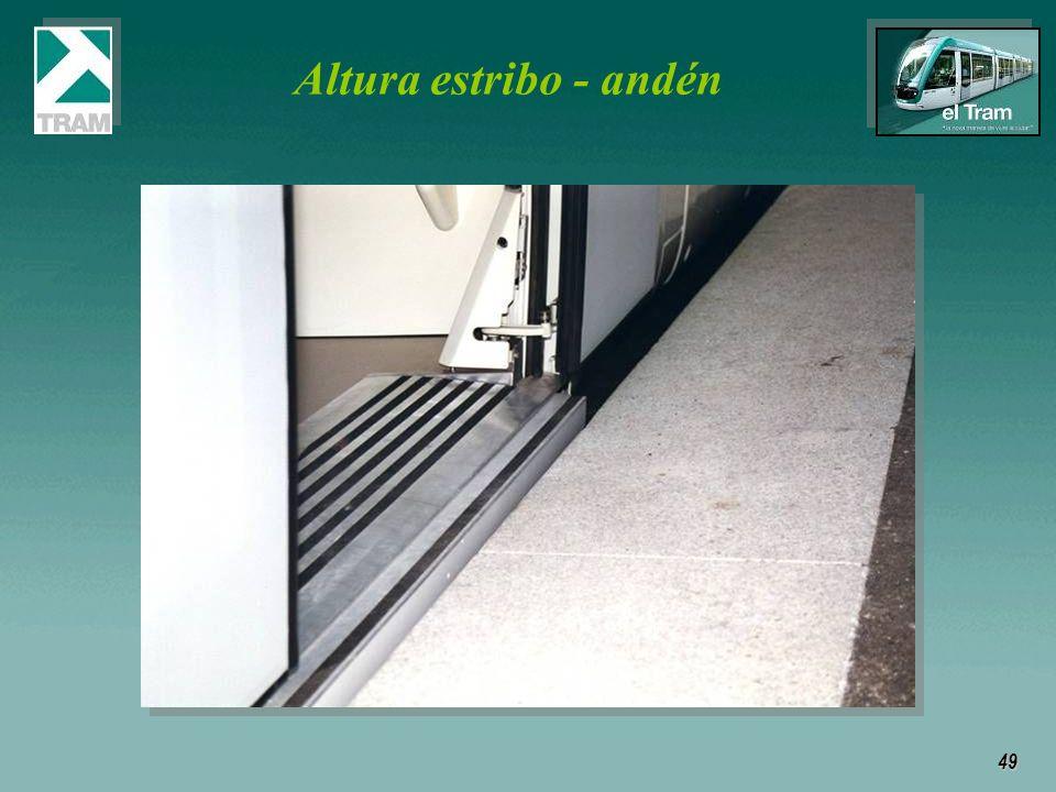 49 Altura estribo - andén