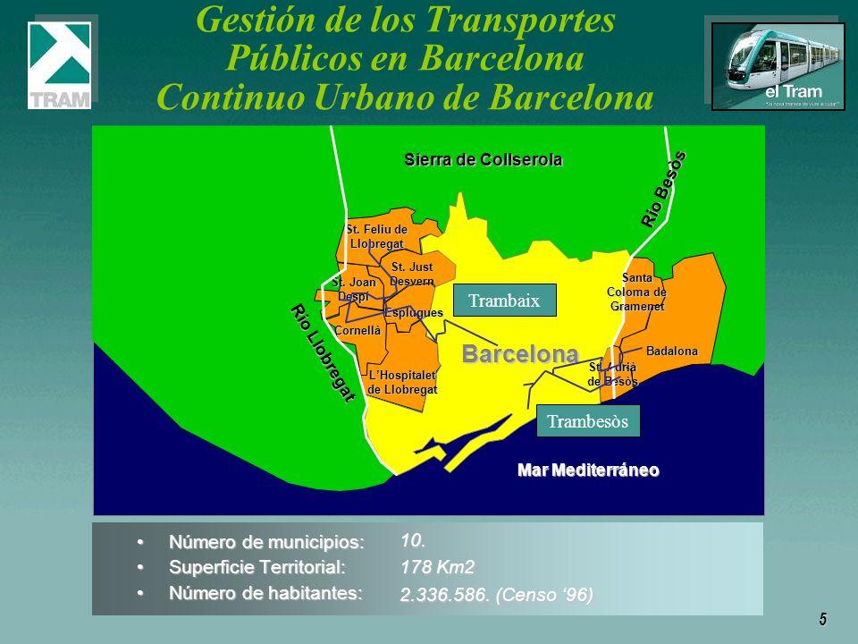 5 Gestión de los Transportes Públicos en Barcelona Continuo Urbano de Barcelona Número de municipios:Número de municipios: Superficie Territorial:Supe