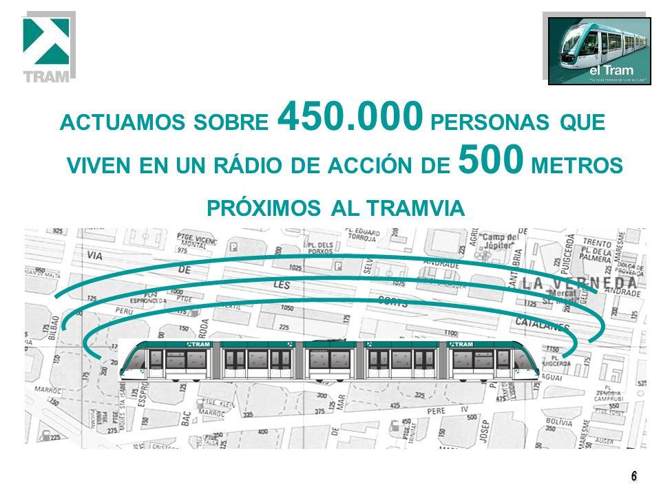 6 ACTUAMOS SOBRE 450.000 PERSONAS QUE VIVEN EN UN RÁDIO DE ACCIÓN DE 500 METROS PRÓXIMOS AL TRAMVIA