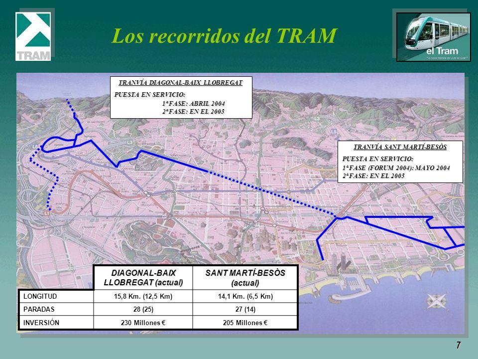 7 Los recorridos del TRAM TRANVÍA SANT MARTÍ-BESÒS PUESTA EN SERVICIO: 1ª FASE (FORUM 2004): MAYO 2004 2ª FASE: EN EL 2005 TRANVÍA DIAGONAL-BAIX LLOBR