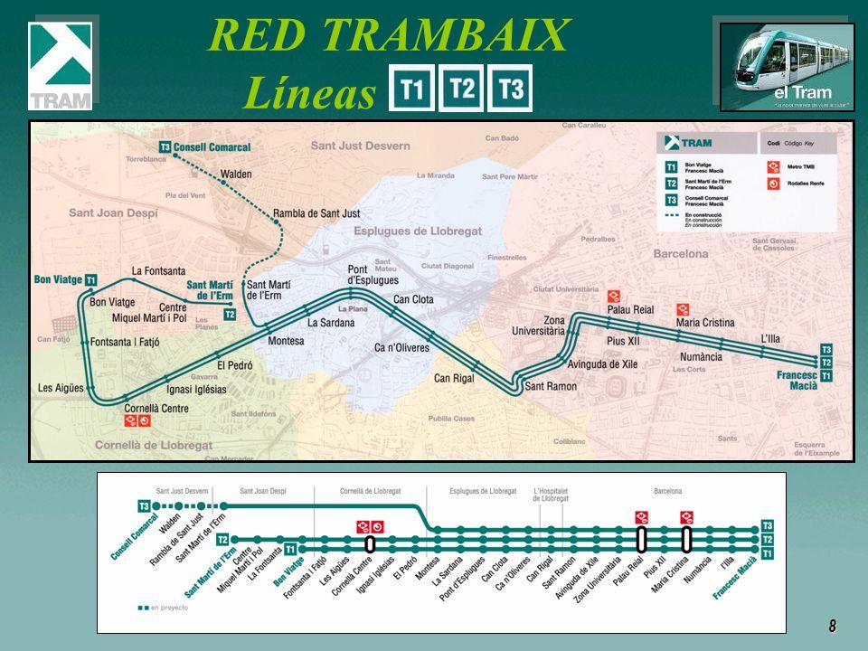 9 RED TRAMBESÒS Líneas ……