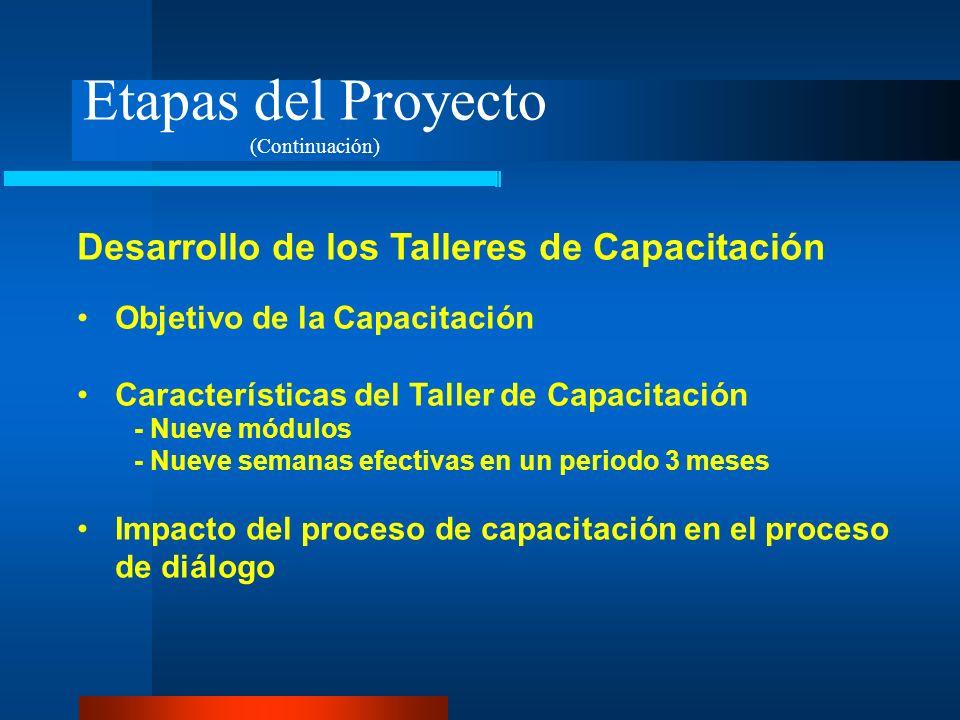 Etapas del Proyecto (Continuación) Desarrollo de los Talleres de Capacitación Objetivo de la Capacitación Características del Taller de Capacitación -