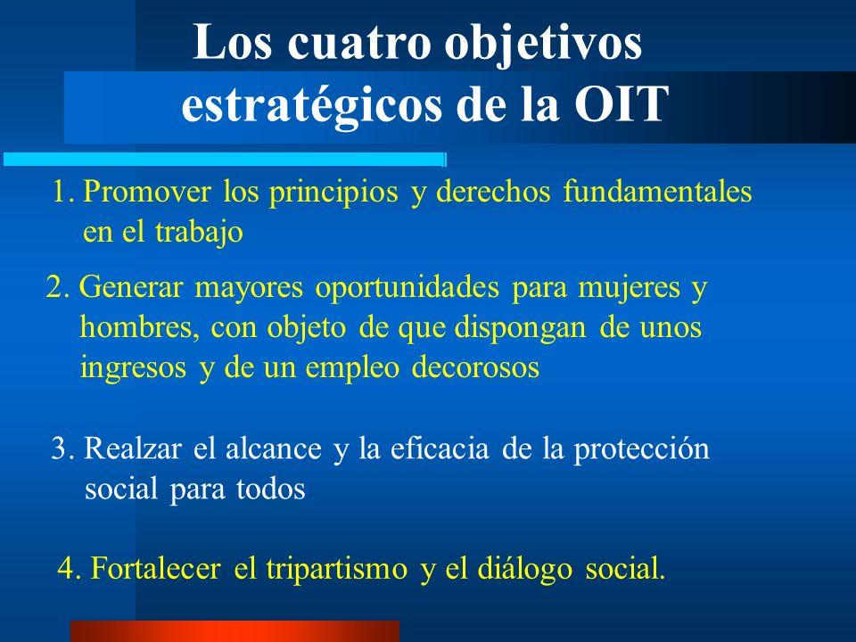 Los cuatro objetivos estratégicos de la OIT 1.Promover los principios y derechos fundamentales en el trabajo 2. Generar mayores oportunidades para muj