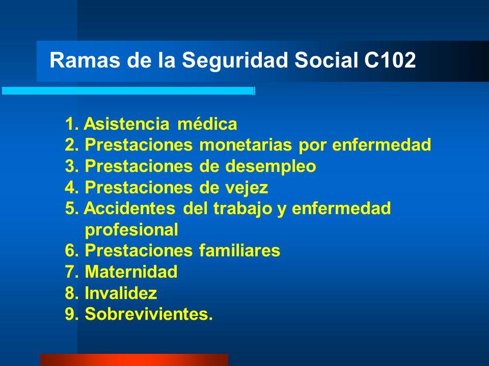 Ramas de la Seguridad Social C102 1. Asistencia médica 2. Prestaciones monetarias por enfermedad 3. Prestaciones de desempleo 4. Prestaciones de vejez