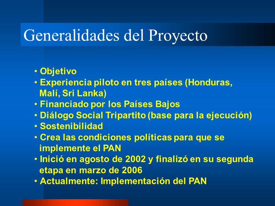 Generalidades del Proyecto Objetivo Experiencia piloto en tres países (Honduras, Malí, Sri Lanka) Financiado por los Países Bajos Diálogo Social Tripa