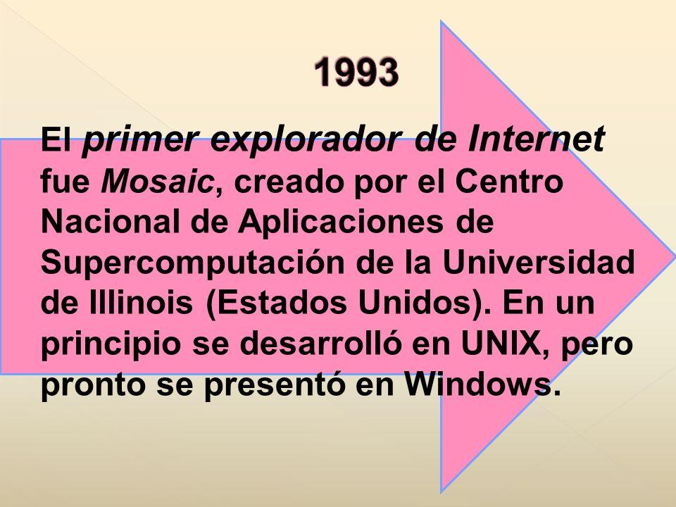 Microsoft crea Windows Aparecen las computadoras de bolsillo. Primer largometraje de dibujos animados por computadora Aparece el Sistema operativo Lin