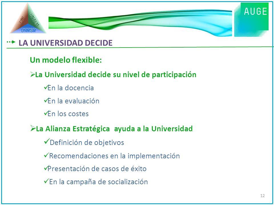 LA UNIVERSIDAD DECIDE Un modelo flexible: La Universidad decide su nivel de participación En la docencia En la evaluación En los costes La Alianza Est