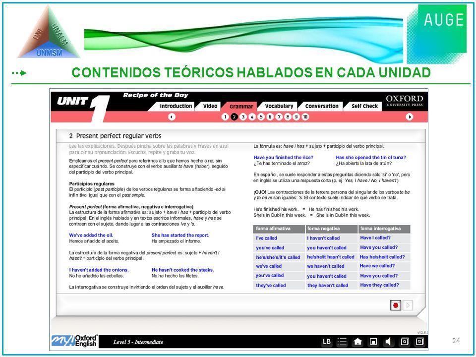 CONTENIDOS TEÓRICOS HABLADOS EN CADA UNIDAD 24