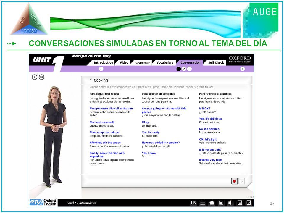CONVERSACIONES SIMULADAS EN TORNO AL TEMA DEL DÍA 27