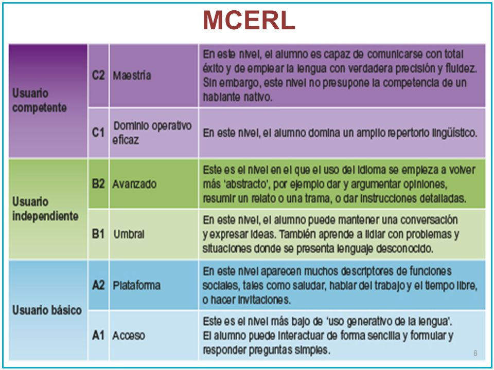 MY OXFORD ENGLISH: EQUIVALENCIA DE NIVELES CON MCERLMCERL 9