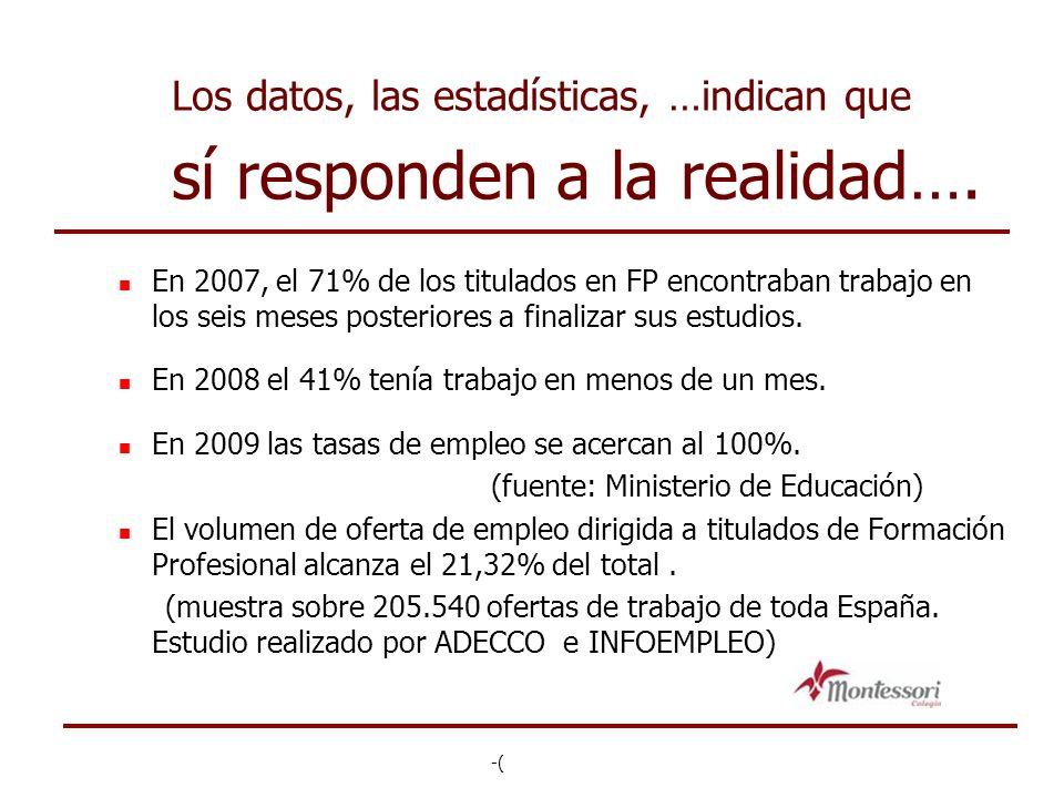 Los datos, las estadísticas, …indican que sí responden a la realidad…. En 2007, el 71% de los titulados en FP encontraban trabajo en los seis meses po