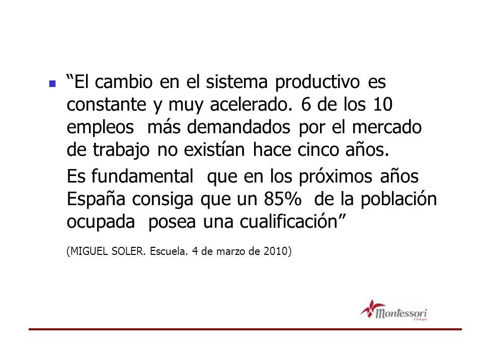 El cambio en el sistema productivo es constante y muy acelerado.